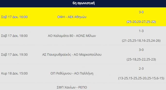 apotelesmata_volley_andrwn_6h