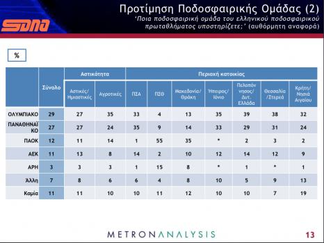 metron-analysis-sdna-2
