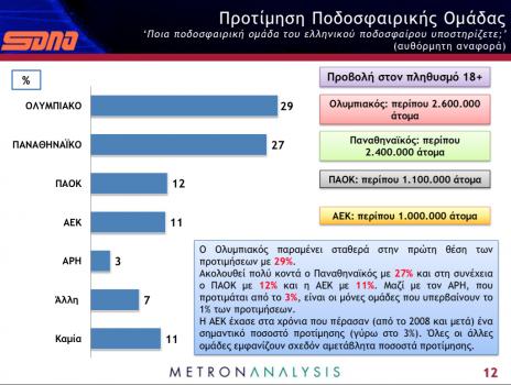 metron-analysis-sdna